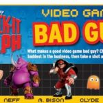 Wreck it Ralph Are You A bad Guy? Quiz and Clip!