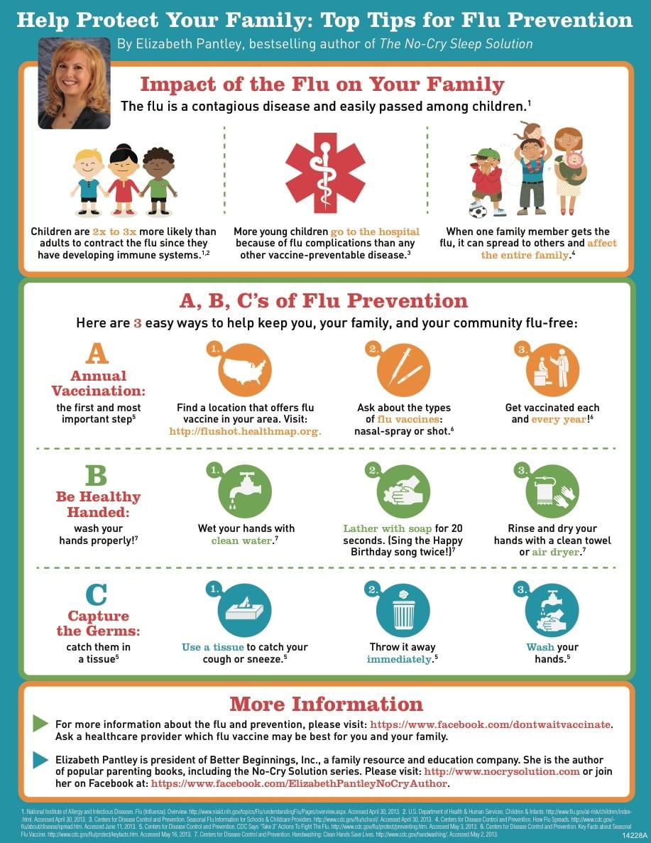 medimmune-info-graphic