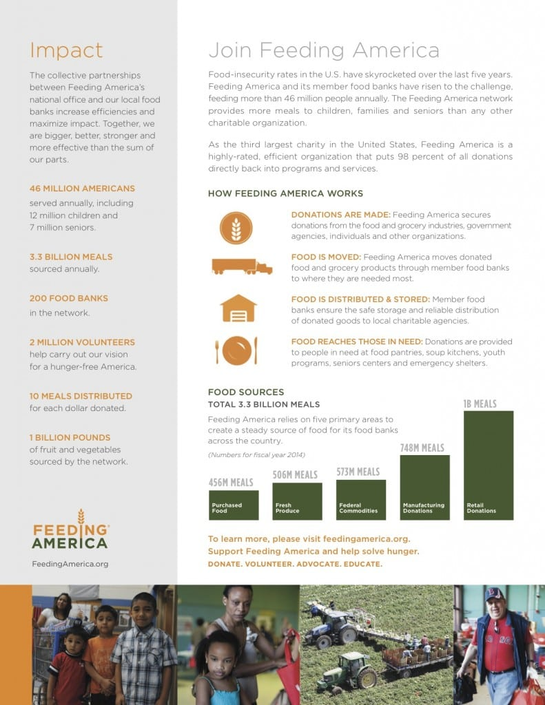 Feeding America 1-Pager (1.1)